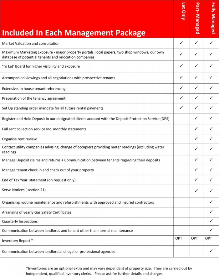 table showing management levels packages